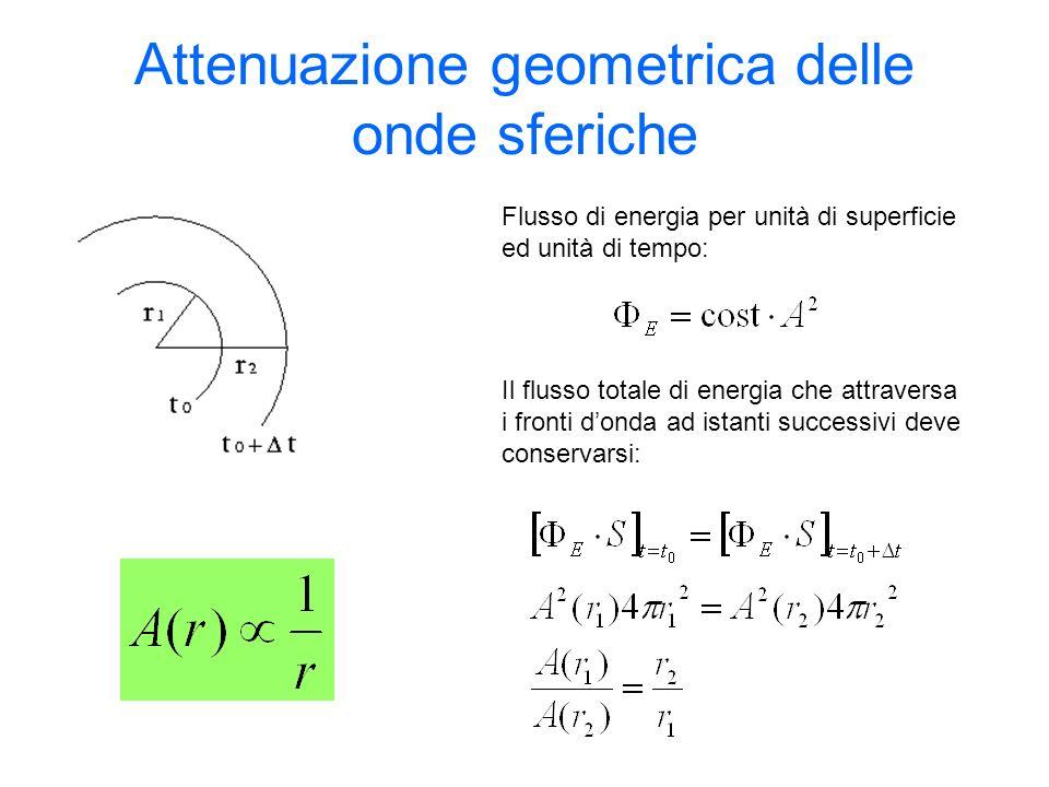 Attenuazione geometrica delle onde sferiche Flusso di energia per unità di superficie ed unità di tempo: Il flusso totale di energia che attraversa i
