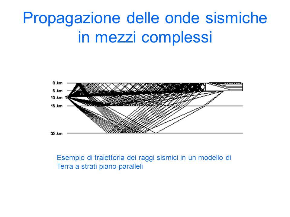 Propagazione delle onde sismiche in mezzi complessi Esempio di traiettoria dei raggi sismici in un modello di Terra a strati piano-paralleli