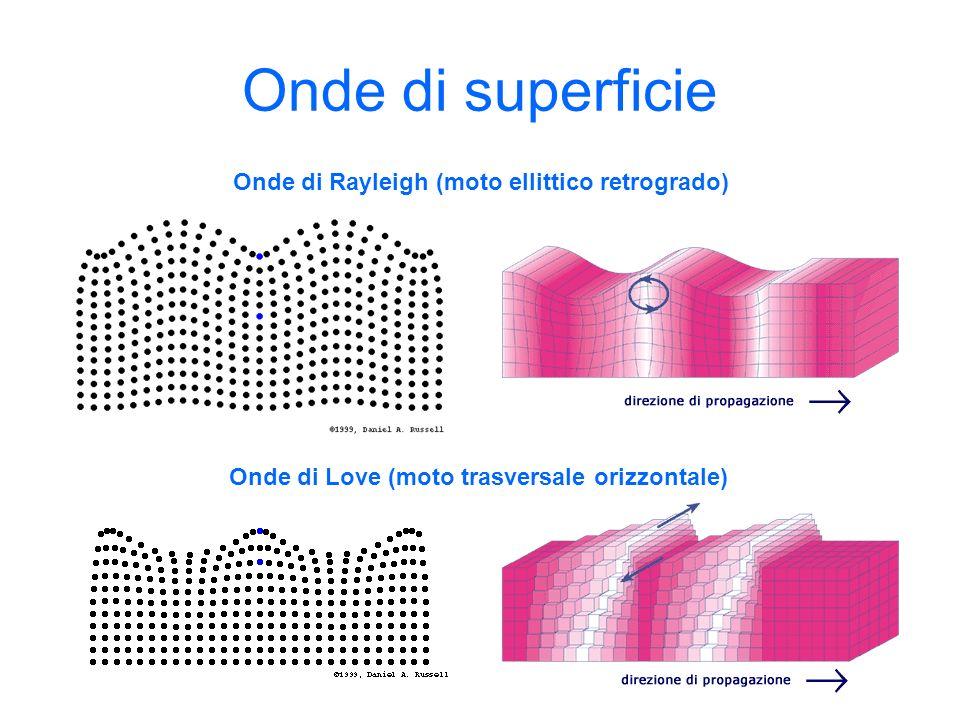 Onde di superficie Onde di Rayleigh (moto ellittico retrogrado) Onde di Love (moto trasversale orizzontale)