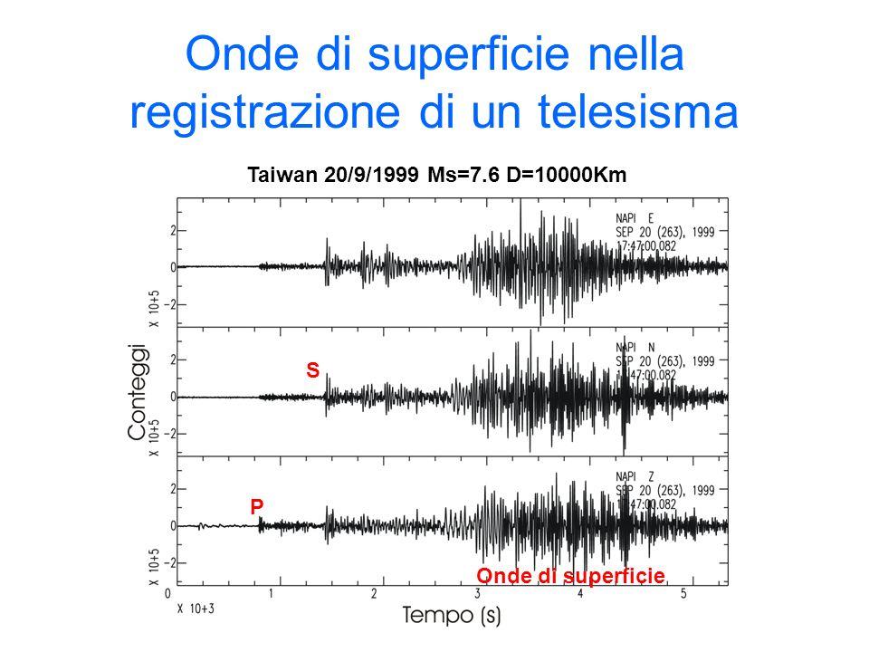 Onde di superficie nella registrazione di un telesisma P S Onde di superficie Taiwan 20/9/1999 Ms=7.6 D=10000Km
