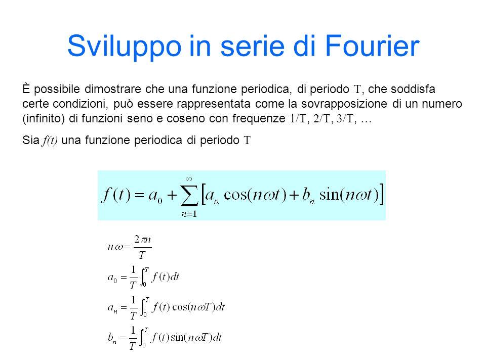 Sviluppo in serie di Fourier È possibile dimostrare che una funzione periodica, di periodo T, che soddisfa certe condizioni, può essere rappresentata