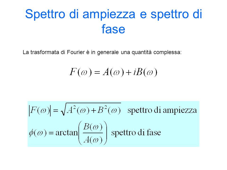 Spettro di ampiezza e spettro di fase La trasformata di Fourier è in generale una quantità complessa: