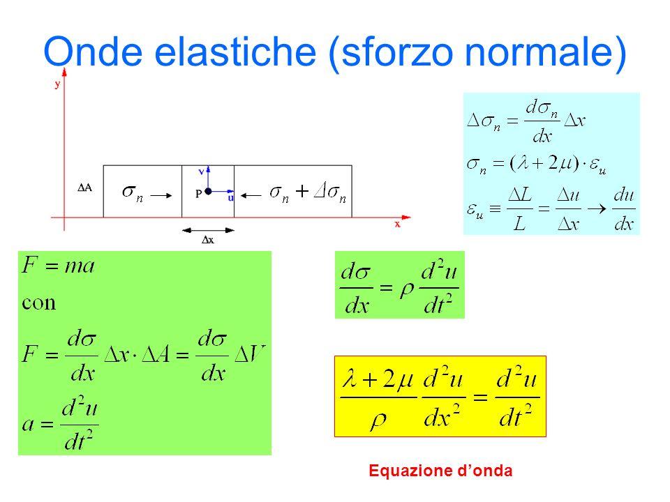 Onde elastiche (sforzo normale) Equazione donda