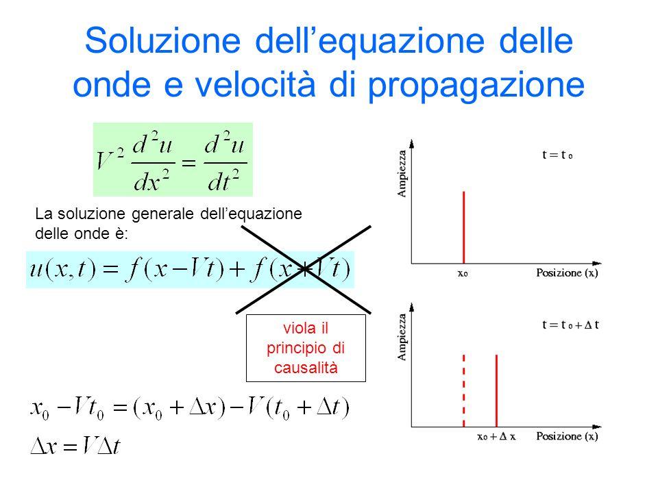 Soluzione dellequazione delle onde e velocità di propagazione La soluzione generale dellequazione delle onde è: viola il principio di causalità