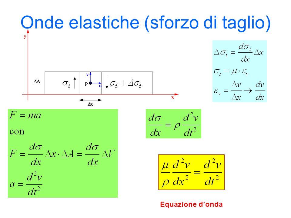 Onde elastiche (sforzo di taglio) Equazione donda