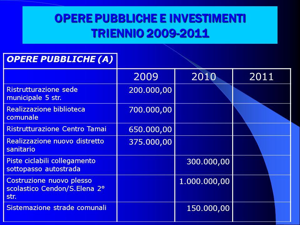 OPERE PUBBLICHE E INVESTIMENTI TRIENNIO 2009-2011 OPERE PUBBLICHE (A) 200920102011 Ristrutturazione sede municipale 5 str.