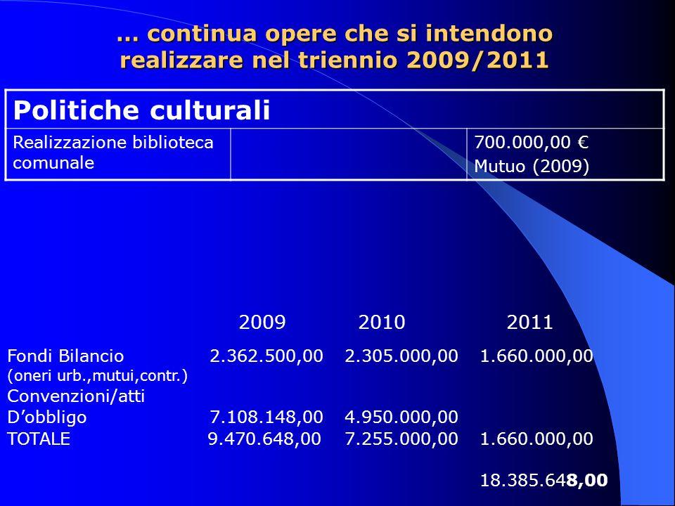 … continua opere che si intendono realizzare nel triennio 2009/2011 Politiche culturali Realizzazione biblioteca comunale 700.000,00 Mutuo (2009) 2009 2010 2011 Fondi Bilancio2.362.500,002.305.000,001.660.000,00 (oneri urb.,mutui,contr.) Convenzioni/atti Dobbligo7.108.148,004.950.000,00 TOTALE 9.470.648,007.255.000,001.660.000,00 18.385.648,00