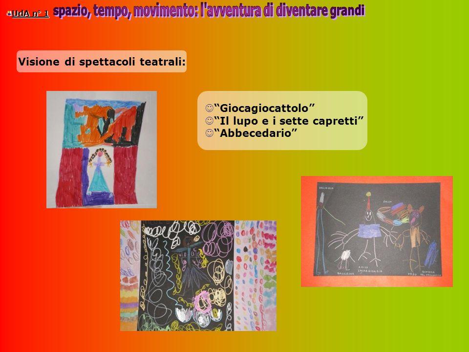 UdA n° 1 Visione di spettacoli teatrali: Giocagiocattolo Il lupo e i sette capretti Abbecedario