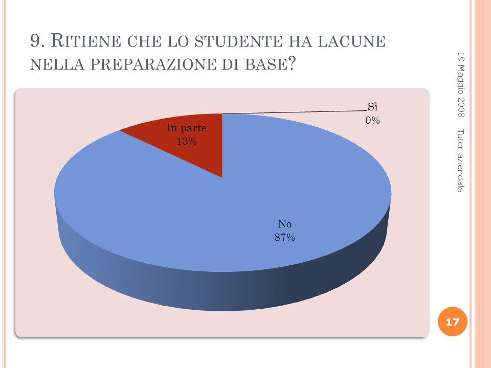 9.R ITIENE CHE LO STUDENTE HA LACUNE NELLA PREPARAZIONE DI BASE .