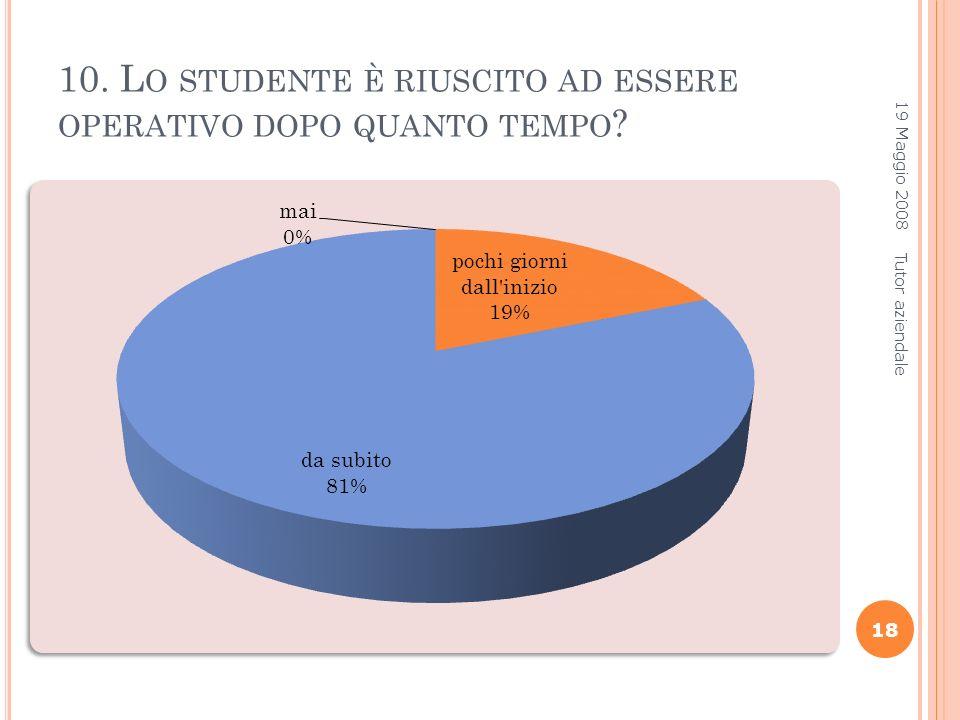 10.L O STUDENTE È RIUSCITO AD ESSERE OPERATIVO DOPO QUANTO TEMPO .