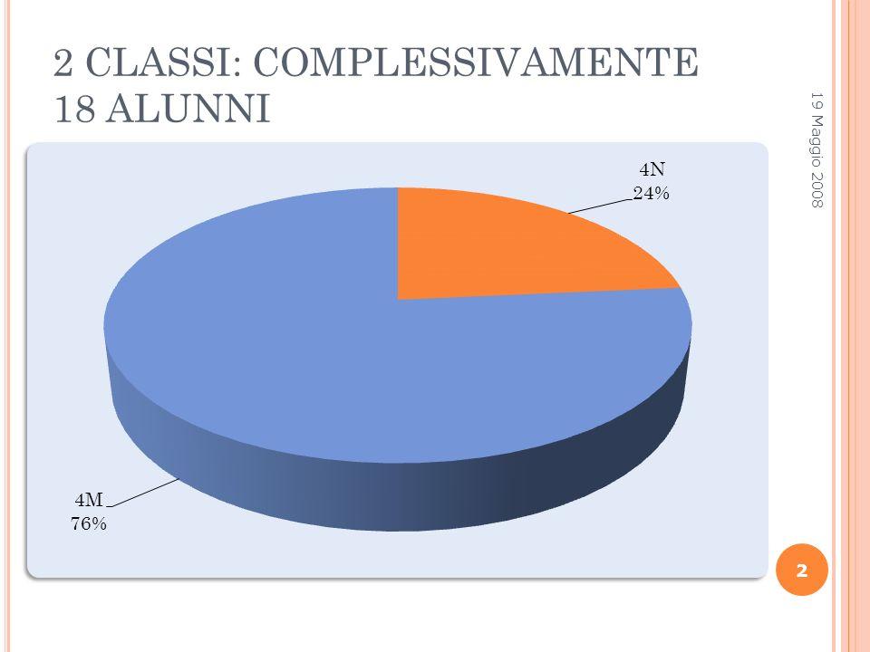 2 CLASSI: COMPLESSIVAMENTE 18 ALUNNI 19 Maggio 2008 2