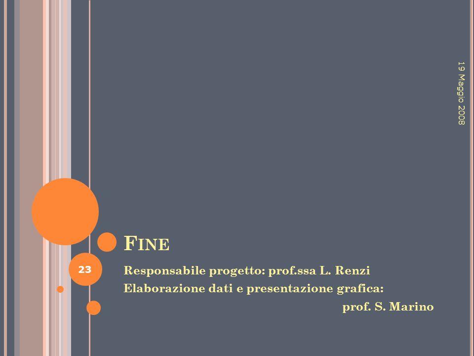 F INE Responsabile progetto: prof.ssa L.Renzi Elaborazione dati e presentazione grafica: prof.