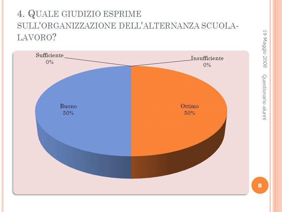 4.Q UALE GIUDIZIO ESPRIME SULL ORGANIZZAZIONE DELL ALTERNANZA SCUOLA - LAVORO .