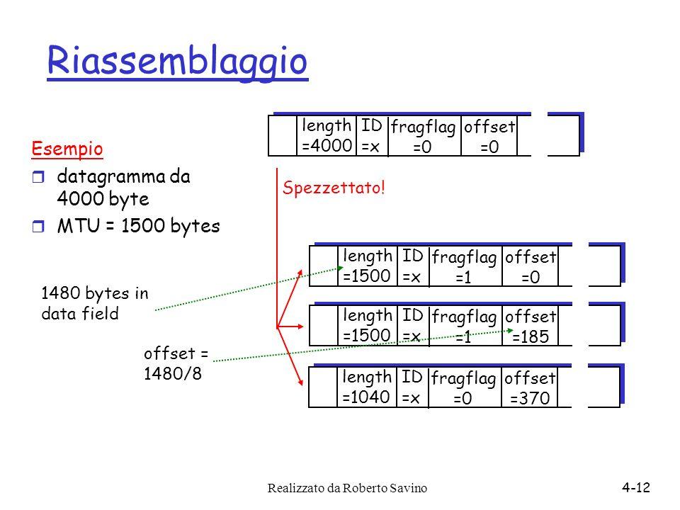 Realizzato da Roberto Savino4-12 Riassemblaggio ID =x offset =0 fragflag =0 length =4000 ID =x offset =0 fragflag =1 length =1500 ID =x offset =185 fr