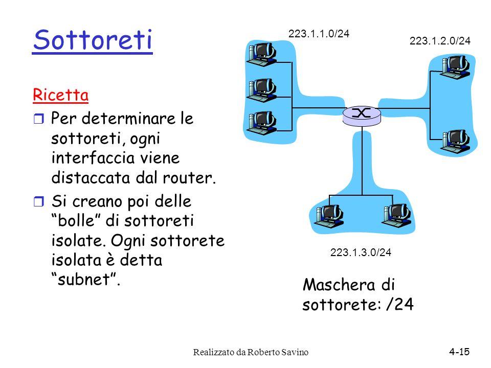 Realizzato da Roberto Savino4-15 Sottoreti 223.1.1.0/24 223.1.2.0/24 223.1.3.0/24 Ricetta r Per determinare le sottoreti, ogni interfaccia viene dista