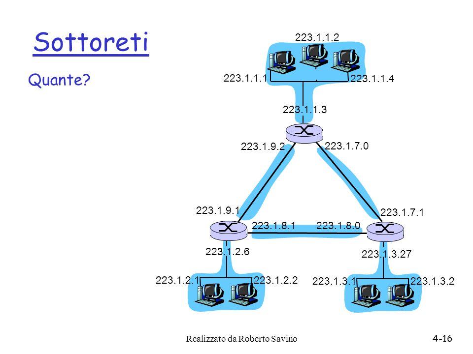 Realizzato da Roberto Savino4-16 Sottoreti Quante? 223.1.1.1 223.1.1.3 223.1.1.4 223.1.2.2 223.1.2.1 223.1.2.6 223.1.3.2 223.1.3.1 223.1.3.27 223.1.1.