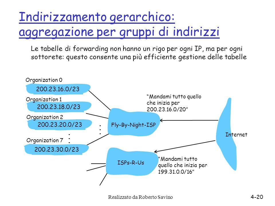 Realizzato da Roberto Savino4-20 Indirizzamento gerarchico: aggregazione per gruppi di indirizzi Mandami tutto quello che inizia per 200.23.16.0/20 20