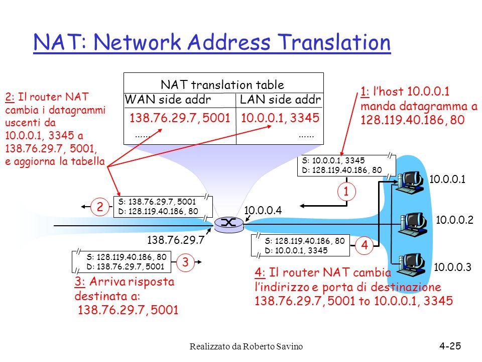 Realizzato da Roberto Savino4-25 NAT: Network Address Translation 10.0.0.1 10.0.0.2 10.0.0.3 S: 10.0.0.1, 3345 D: 128.119.40.186, 80 1 10.0.0.4 138.76