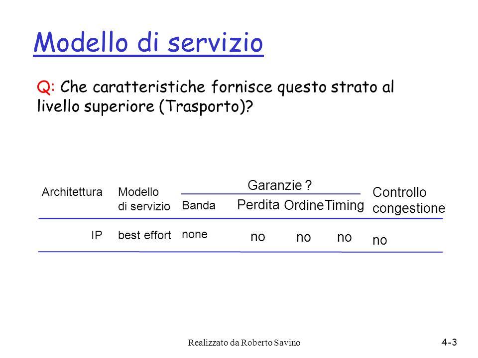 Realizzato da Roberto Savino4-3 Modello di servizio Q: Che caratteristiche fornisce questo strato al livello superiore (Trasporto)? Architettura IP Mo
