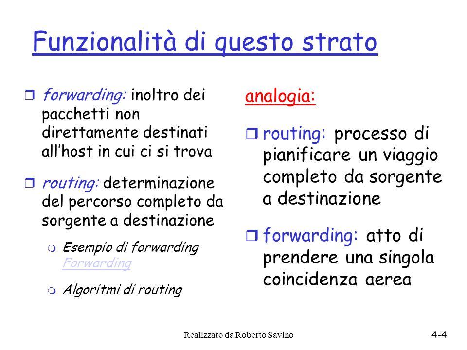 Realizzato da Roberto Savino4-4 Funzionalità di questo strato r forwarding: inoltro dei pacchetti non direttamente destinati allhost in cui ci si trov