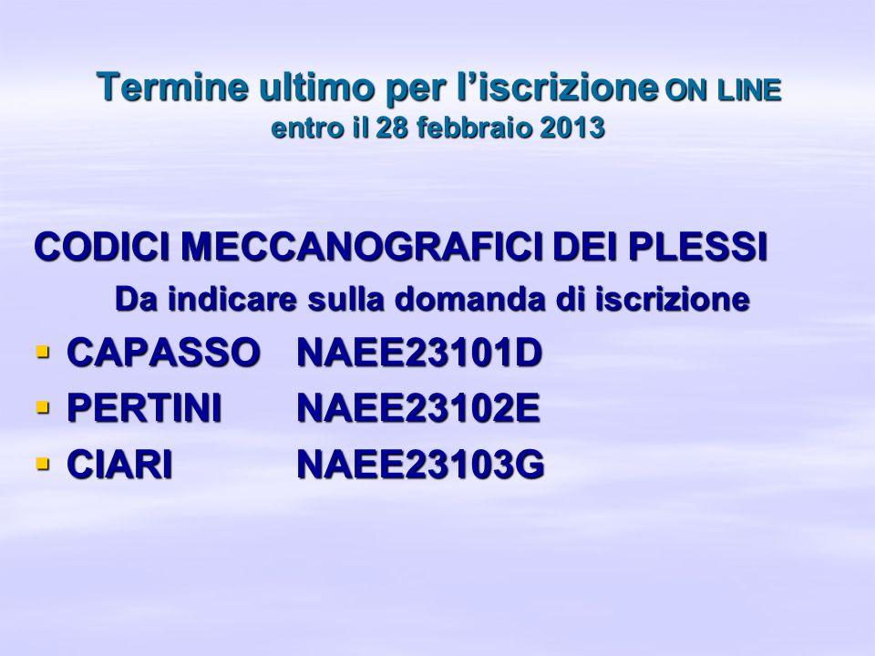Termine ultimo per liscrizione ON LINE entro il 28 febbraio 2013 CODICI MECCANOGRAFICI DEI PLESSI Da indicare sulla domanda di iscrizione CAPASSONAEE2