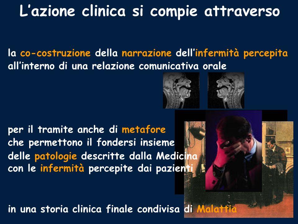 Lazione clinica si compie attraverso la co-costruzione della narrazione dellinfermità percepita allinterno di una relazione comunicativa orale per il