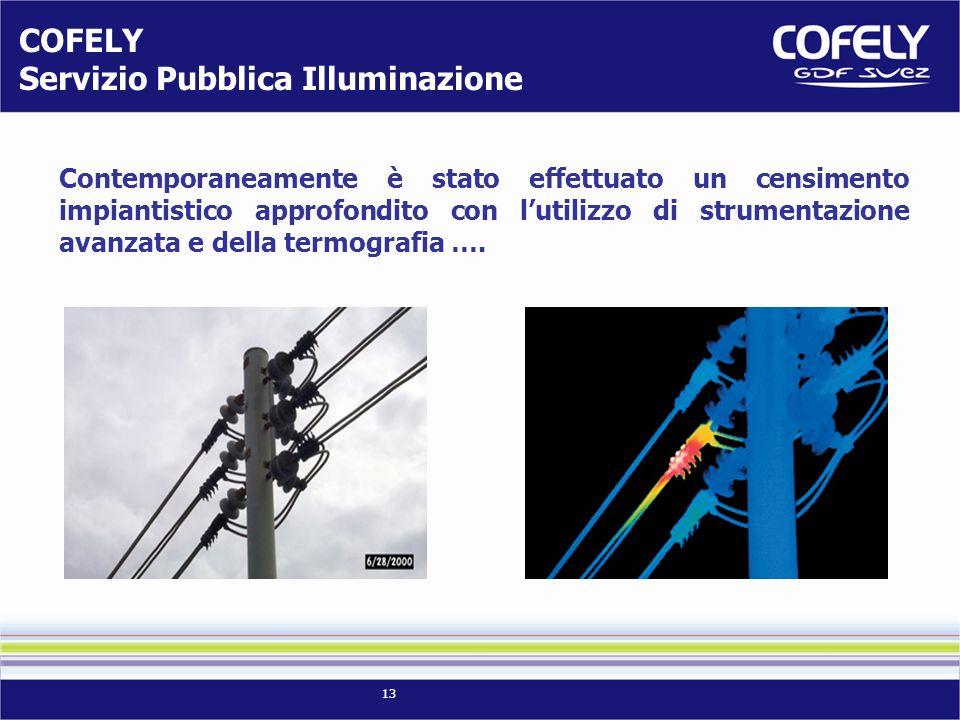 13 COFELY Servizio Pubblica Illuminazione Contemporaneamente è stato effettuato un censimento impiantistico approfondito con lutilizzo di strumentazione avanzata e della termografia ….
