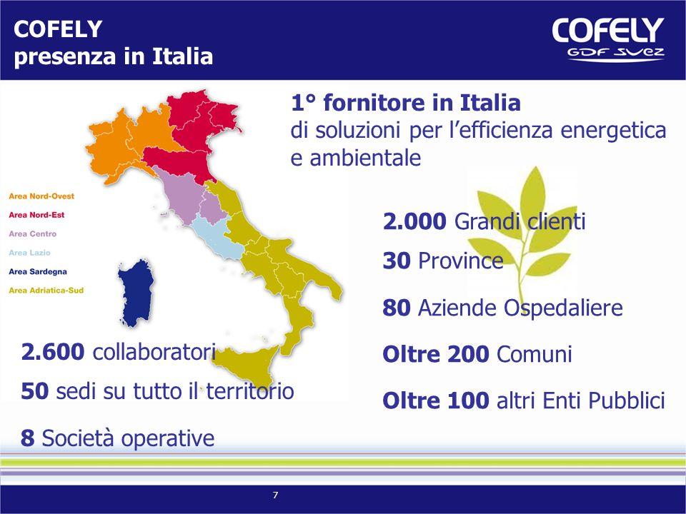 7 COFELY presenza in Italia 2.600 collaboratori 50 sedi su tutto il territorio 8 Società operative 2.000 Grandi clienti 30 Province 80 Aziende Ospedaliere Oltre 200 Comuni Oltre 100 altri Enti Pubblici 1° fornitore in Italia di soluzioni per lefficienza energetica e ambientale