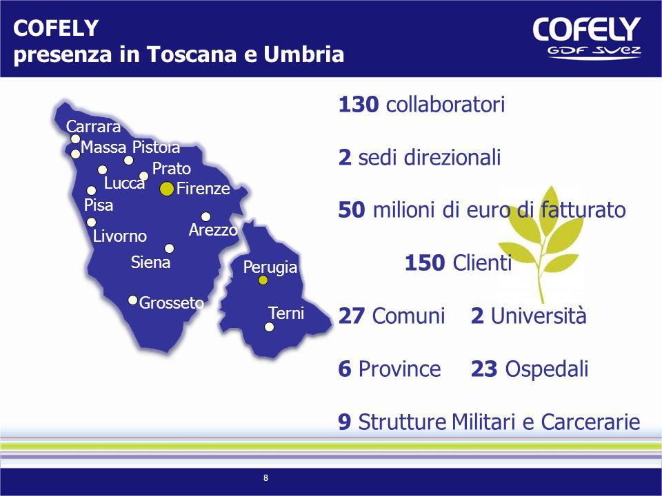 8 COFELY presenza in Toscana e Umbria Firenze Perugia Terni Grosseto Siena Arezzo Prato Pistoia Livorno Pisa Massa Lucca Carrara 130 collaboratori 2 s