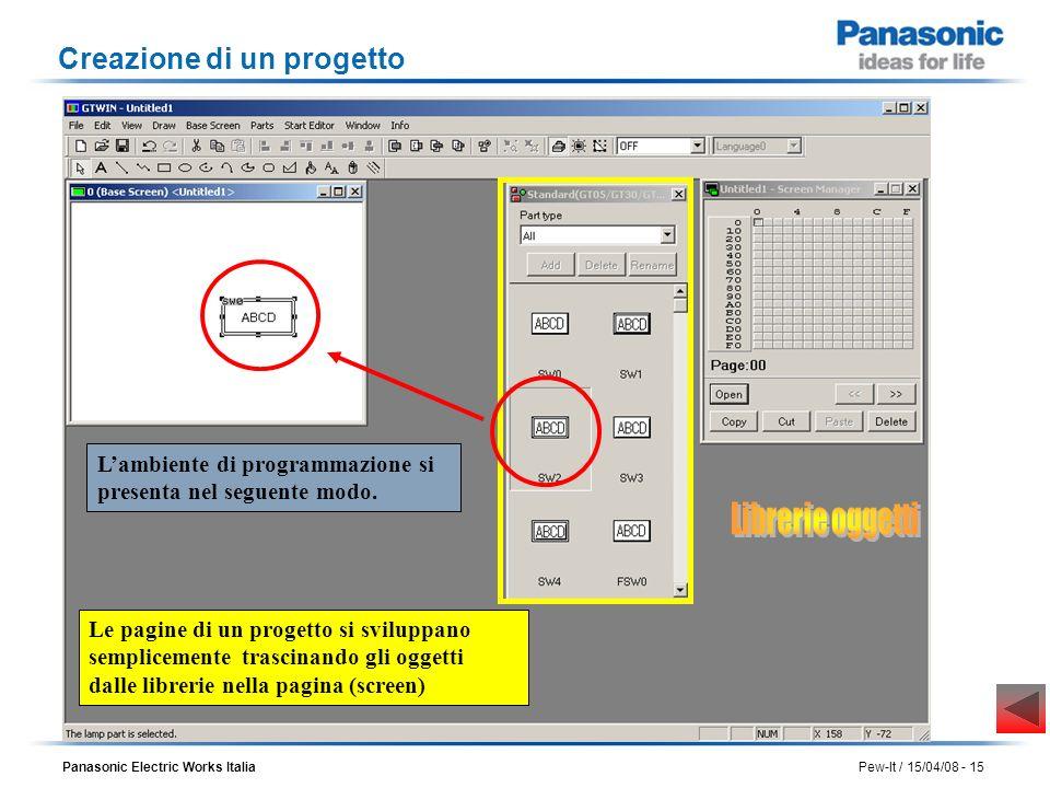Panasonic Electric Works Italia Pew-It / 15/04/08 - 15 Lambiente di programmazione si presenta nel seguente modo. Le pagine di un progetto si sviluppa