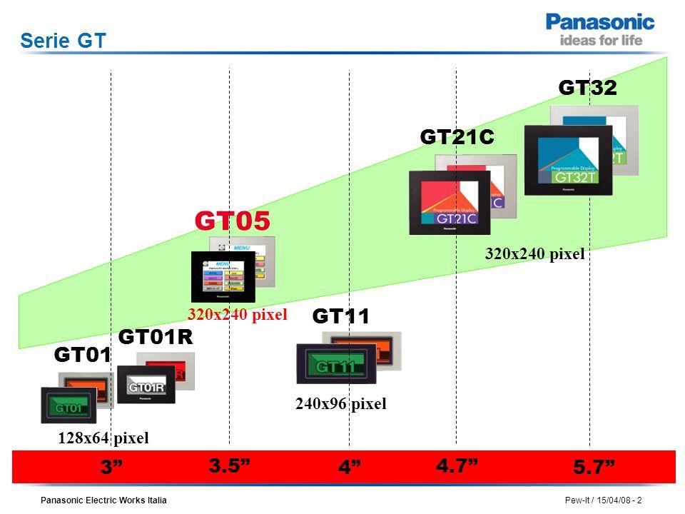 Panasonic Electric Works Italia Pew-It / 15/04/08 - 3 INDICE 2Installazione del software GTWIN 4Creazione di un progetto 5Impostazione del GTWIN in lingua italiana 6Configurazione parametri di comunicazione 7Download di un progetto nel pannello 3Installazione del driver USB 8Come salvare e aprire un progetto 1Specifiche del GT05