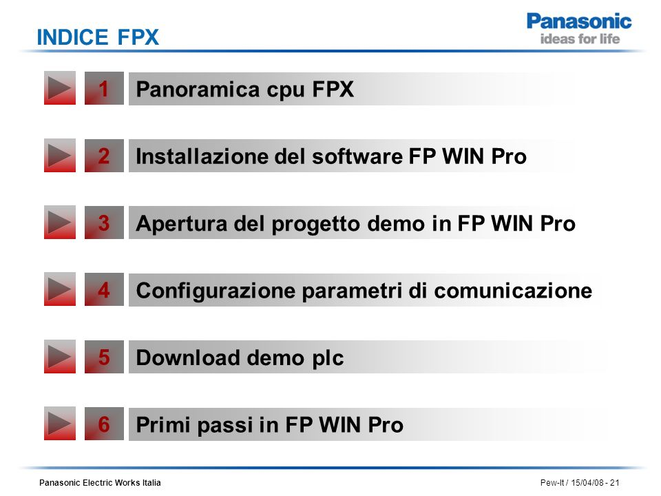 Panasonic Electric Works Italia Pew-It / 15/04/08 - 21 INDICE FPX 2 Installazione del software FP WIN Pro 3 Apertura del progetto demo in FP WIN Pro 4 Configurazione parametri di comunicazione 5 Download demo plc 1 Panoramica cpu FPX 6 Primi passi in FP WIN Pro