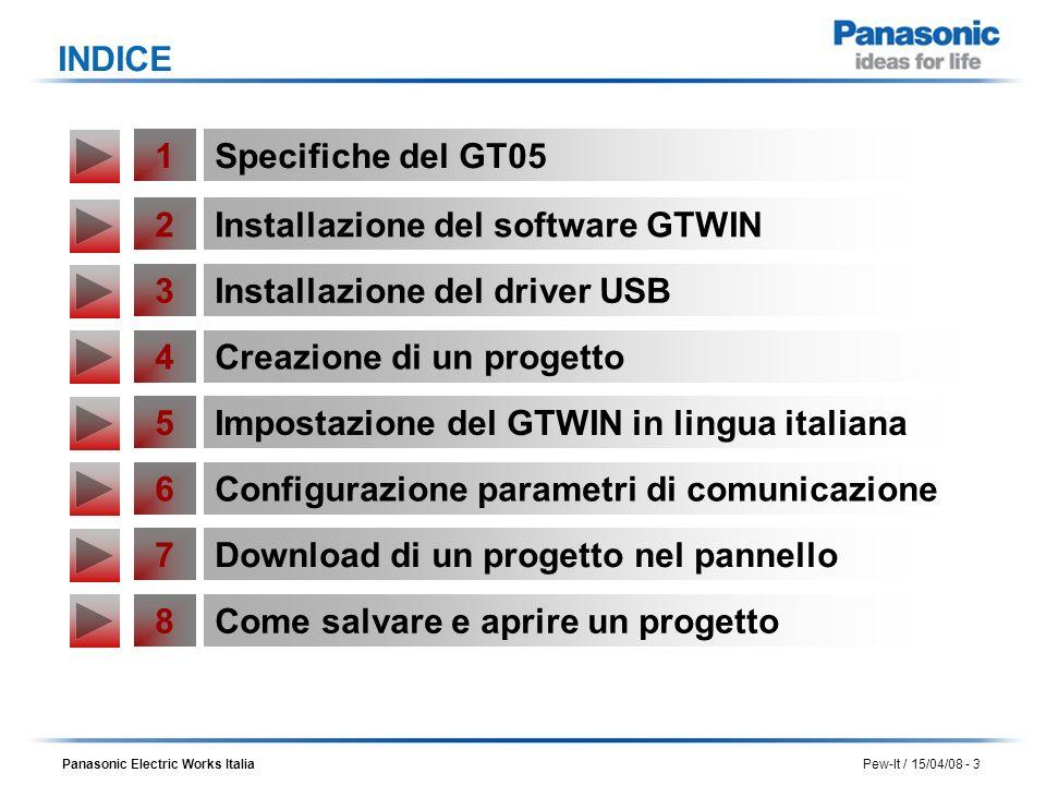Panasonic Electric Works Italia Pew-It / 15/04/08 - 4 Porta di programmazione USB (Cavo tipo AB) Slot per SD Card Pannello operatore GT05 Batteria (Non inclusa) Connettore per lalimentazione del pannello e seriale di comunicazione RS232C per il collegamento al PLC.
