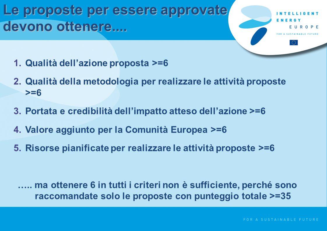 Le proposte per essere approvate devono ottenere....