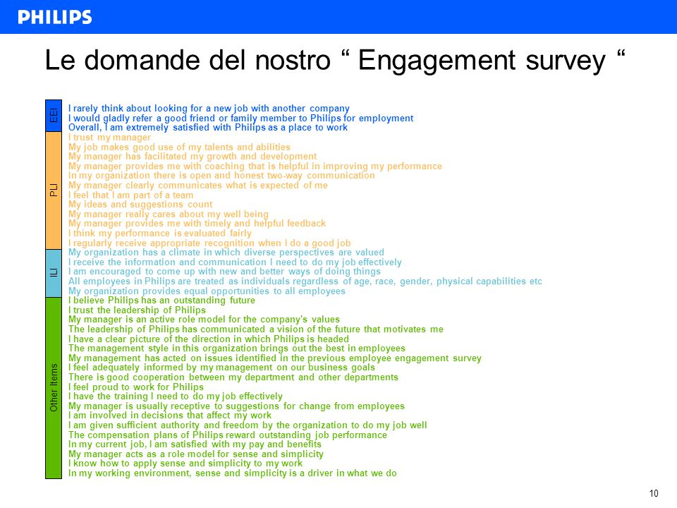 10 Le domande del nostro Engagement survey I rarely think about looking for a new job with another company I would gladly refer a good friend or family member to Philips for employment Overall, I am extremely satisfied with Philips as a place to work I trust my manager My job makes good use of my talents and abilities My manager has facilitated my growth and development My manager provides me with coaching that is helpful in improving my performance In my organization there is open and honest two-way communication My manager clearly communicates what is expected of me I feel that I am part of a team My ideas and suggestions count My manager really cares about my well being My manager provides me with timely and helpful feedback I think my performance is evaluated fairly I regularly receive appropriate recognition when I do a good job My organization has a climate in which diverse perspectives are valued I receive the information and communication I need to do my job effectively I am encouraged to come up with new and better ways of doing things All employees in Philips are treated as individuals regardless of age, race, gender, physical capabilities etc My organization provides equal opportunities to all employees I believe Philips has an outstanding future I trust the leadership of Philips My manager is an active role model for the company s values The leadership of Philips has communicated a vision of the future that motivates me I have a clear picture of the direction in which Philips is headed The management style in this organization brings out the best in employees My management has acted on issues identified in the previous employee engagement survey I feel adequately informed by my management on our business goals There is good cooperation between my department and other departments I feel proud to work for Philips I have the training I need to do my job effectively My manager is usually receptive to suggestions for change from employees I am involved in decisions that affect my work I am given sufficient authority and freedom by the organization to do my job well The compensation plans of Philips reward outstanding job performance In my current job, I am satisfied with my pay and benefits My manager acts as a role model for sense and simplicity I know how to apply sense and simplicity to my work In my working environment, sense and simplicity is a driver in what we do EEI PLI ILI Other Items