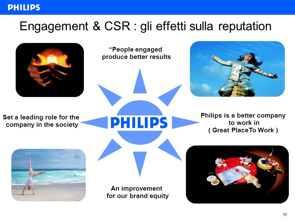 19 Engagement & CSR : gli effetti sulla reputation An improvement for our brand equity Philips is a better company to work in ( Great PlaceTo Work ) People engaged produce better results Set a leading role for the company in the society