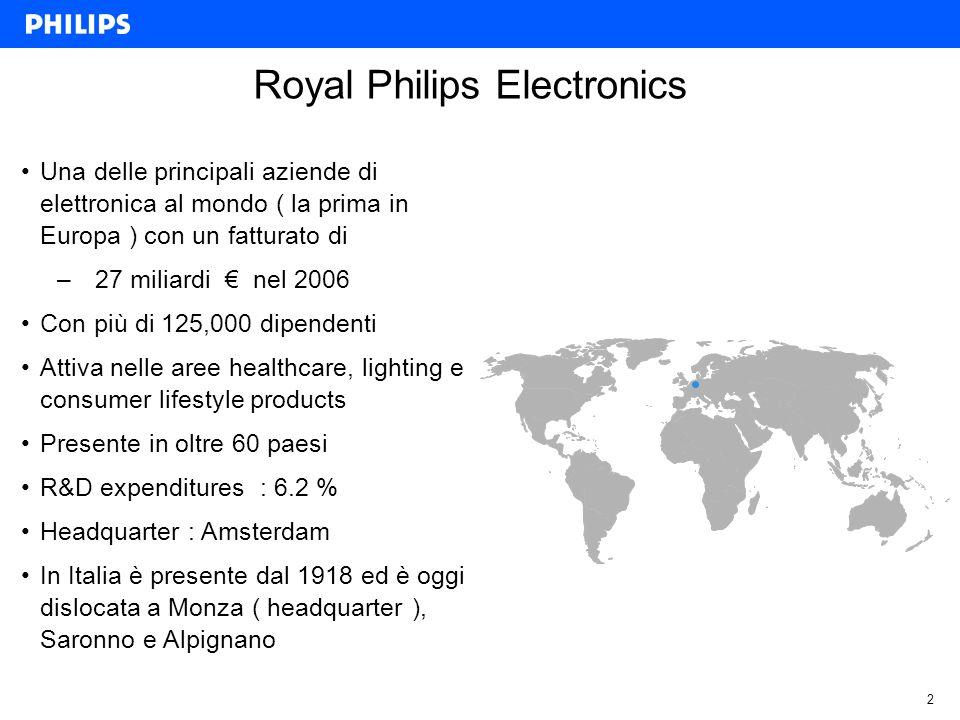 2 Royal Philips Electronics Una delle principali aziende di elettronica al mondo ( la prima in Europa ) con un fatturato di – 27 miliardi nel 2006 Con più di 125,000 dipendenti Attiva nelle aree healthcare, lighting e consumer lifestyle products Presente in oltre 60 paesi R&D expenditures : 6.2 % Headquarter : Amsterdam In Italia è presente dal 1918 ed è oggi dislocata a Monza ( headquarter ), Saronno e Alpignano