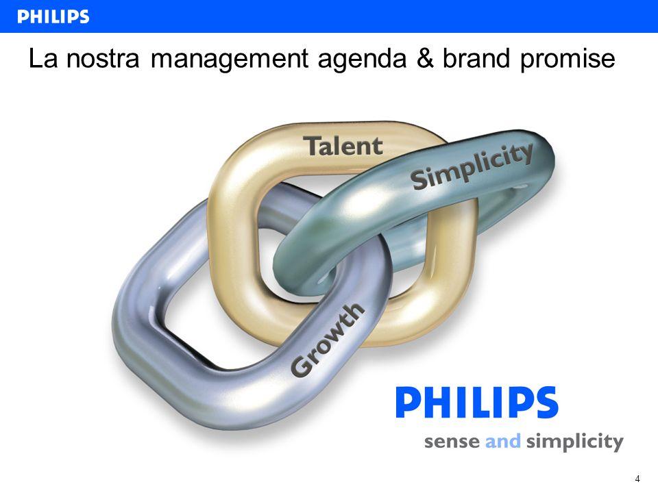 4 La nostra management agenda & brand promise