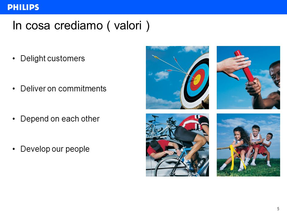 5 In cosa crediamo ( valori ) Delight customers Deliver on commitments Depend on each other Develop our people