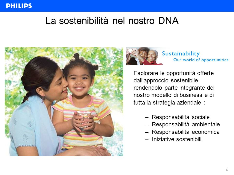 6 La sostenibilità nel nostro DNA Esplorare le opportunità offerte dallapproccio sostenibile rendendolo parte integrante del nostro modello di business e di tutta la strategia aziendale : –Responsabilità sociale –Responsabilità ambientale –Responsabilità economica –Iniziative sostenibili