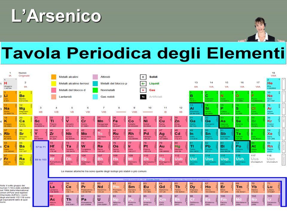 L arsenico è l elemento chimico di numero atomico 33.elemento chimiconumero atomico Il suo simbolo è As.