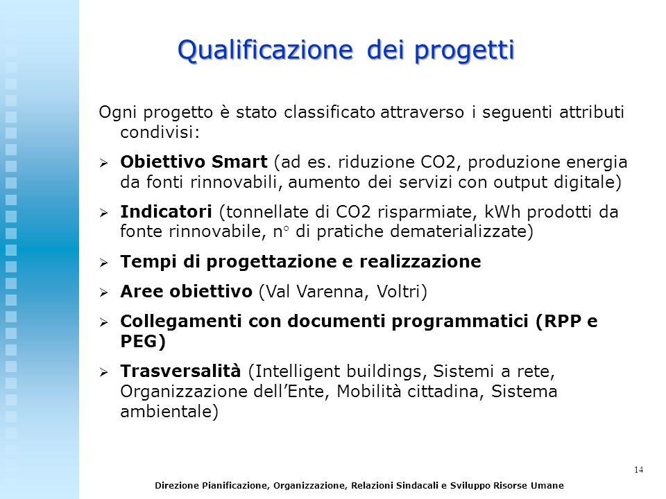 14 Direzione Pianificazione, Organizzazione, Relazioni Sindacali e Sviluppo Risorse Umane Ogni progetto è stato classificato attraverso i seguenti att