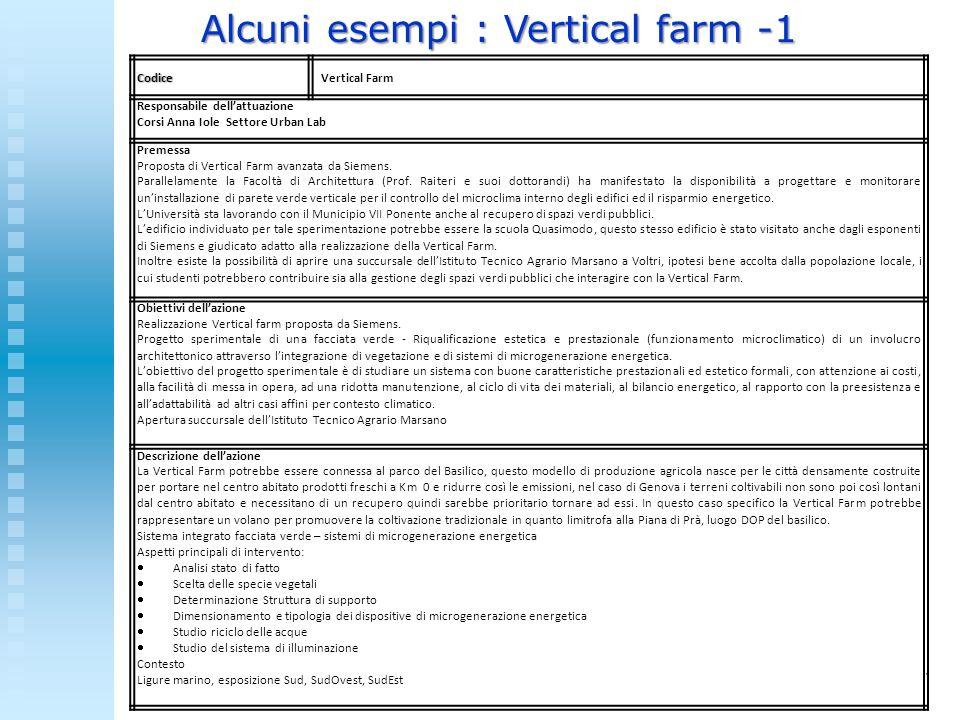 17 Direzione Pianificazione, Organizzazione, Relazioni Sindacali e Sviluppo Risorse Umane Codice Vertical Farm Responsabile dellattuazione Corsi Anna