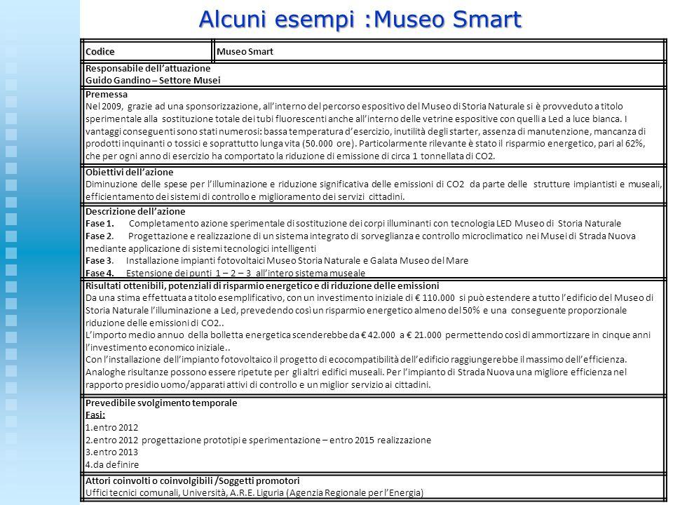 21 Direzione Pianificazione, Organizzazione, Relazioni Sindacali e Sviluppo Risorse Umane CodiceMuseo Smart Responsabile dellattuazione Guido Gandino