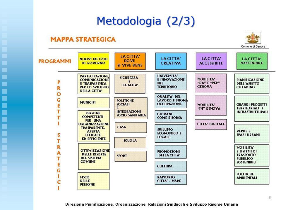 6 Direzione Pianificazione, Organizzazione, Relazioni Sindacali e Sviluppo Risorse Umane Metodologia (2/3)
