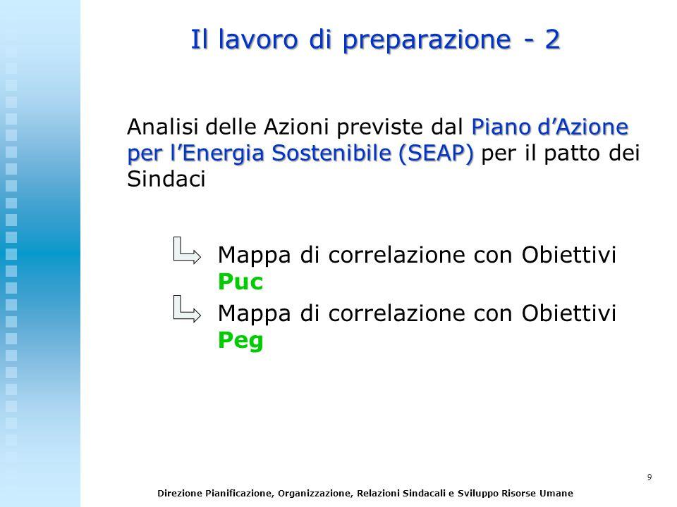 9 Direzione Pianificazione, Organizzazione, Relazioni Sindacali e Sviluppo Risorse Umane Il lavoro di preparazione - 2 Mappa di correlazione con Obiet