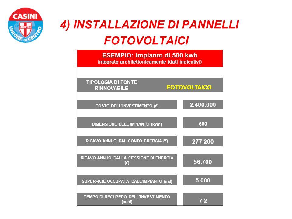 4) INSTALLAZIONE DI PANNELLI FOTOVOLTAICI ESEMPIO: Impianto di 500 kwh integrato architettonicamente (dati indicativi) TIPOLOGIA DI FONTE RINNOVABILE