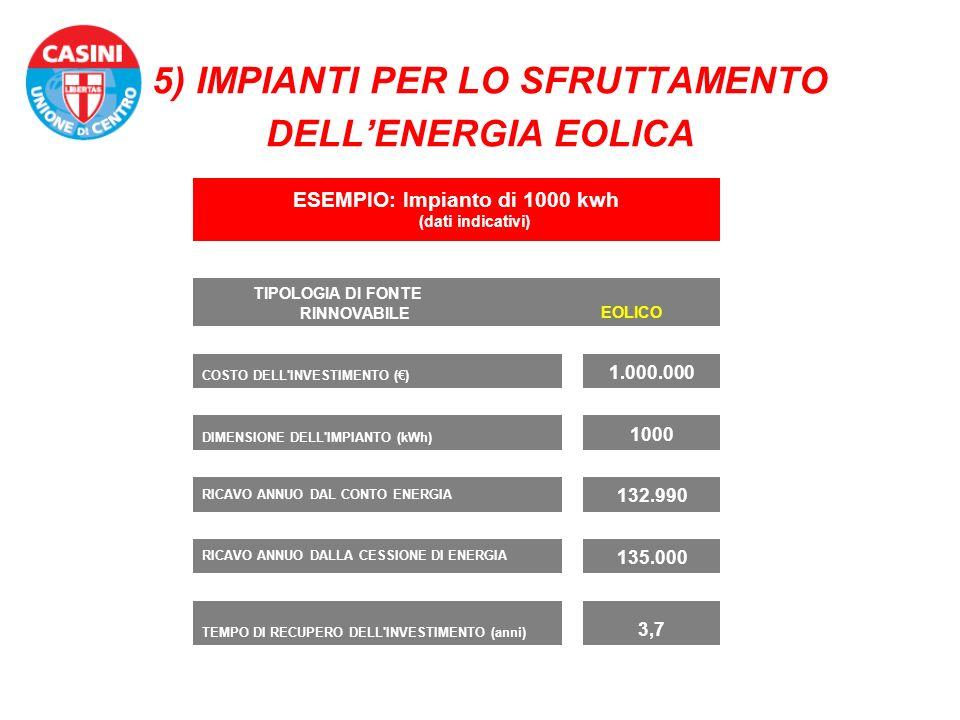 5) IMPIANTI PER LO SFRUTTAMENTO DELLENERGIA EOLICA ESEMPIO: Impianto di 1000 kwh (dati indicativi) TIPOLOGIA DI FONTE RINNOVABILE EOLICO COSTO DELL'IN