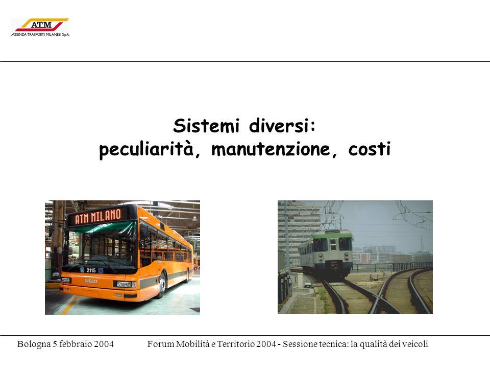 Bologna 5 febbraio 2004Forum Mobilità e Territorio 2004 - Sessione tecnica: la qualità dei veicoli Sistemi diversi: peculiarità, manutenzione, costi