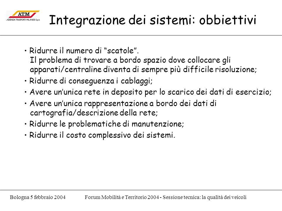 Bologna 5 febbraio 2004Forum Mobilità e Territorio 2004 - Sessione tecnica: la qualità dei veicoli Integrazione dei sistemi: obbiettivi Ridurre il numero di scatole.